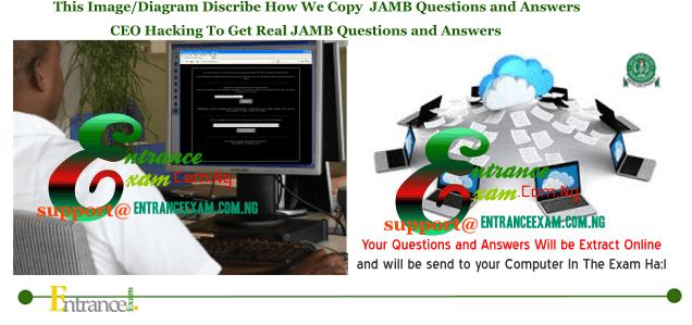 Correct 2019/2020 JAMB CBT Answers|Correct 2019 UTME Expo|Correct 2019/2020 JAMB Runs